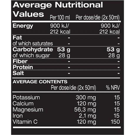 TOTAL ENERGY HYDRA GEL, Lemon & Peach, 40ml