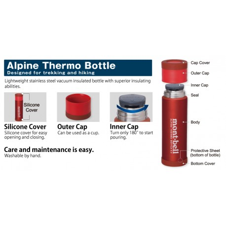 Termoss ALPINE Thermo Bottle 0,9L