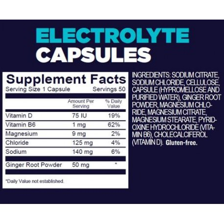Electrolyte Capsules