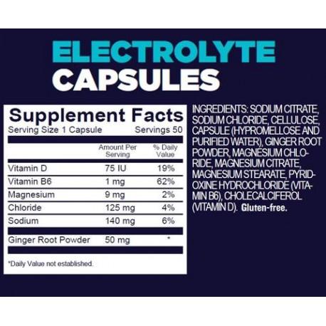 Piedeva Electrolyte Capsules