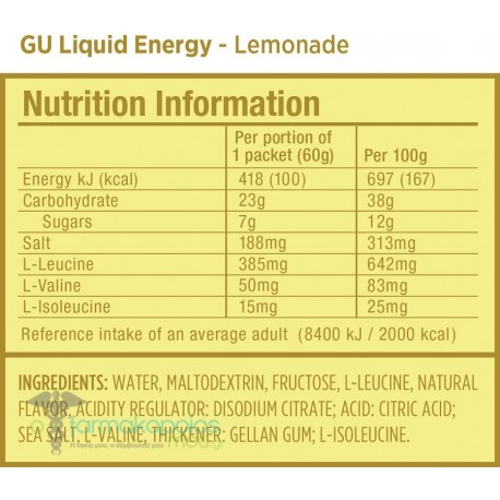 Želeja Liquid Energy