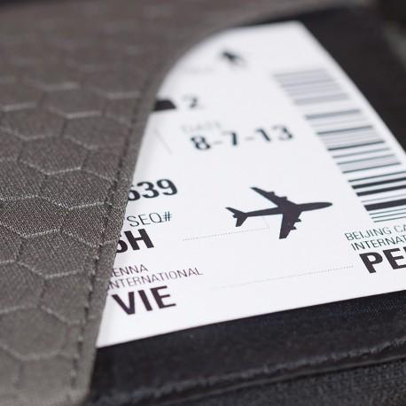RFID Document Zip Wallet